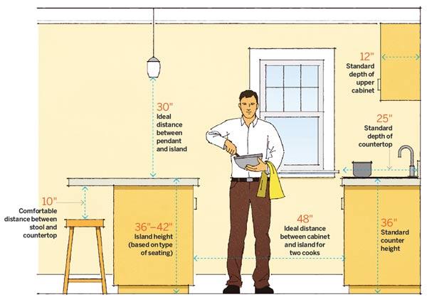 Thiết kế nội thất nhà bếp đẹp hiện đại